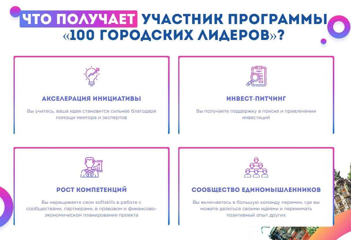 100liderov_asi_result