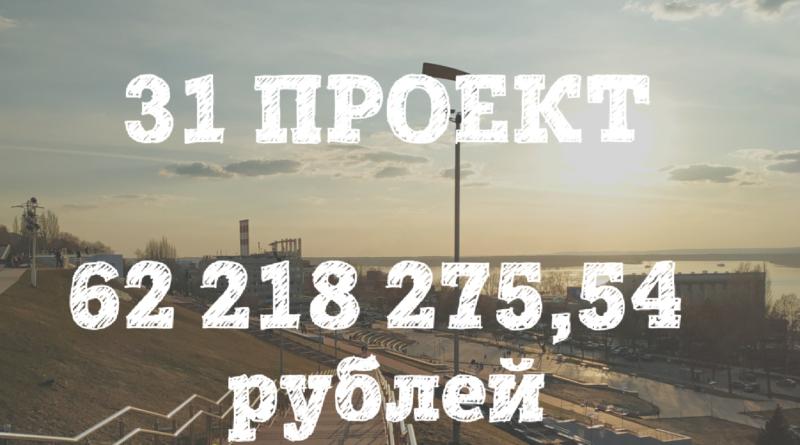 итоги1-2019