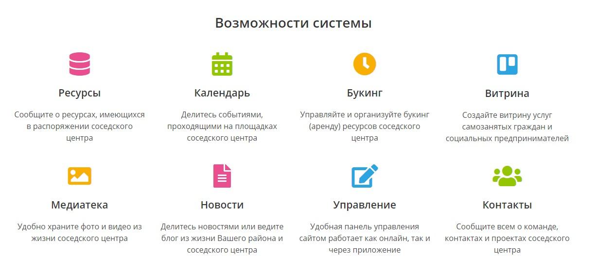 Возможности приложения Sosedi.app
