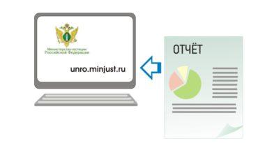 Как разместить отчет на портале Минюста РФ