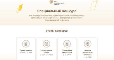 Объявлен внеочередной специальный конкурс Президентских грантов
